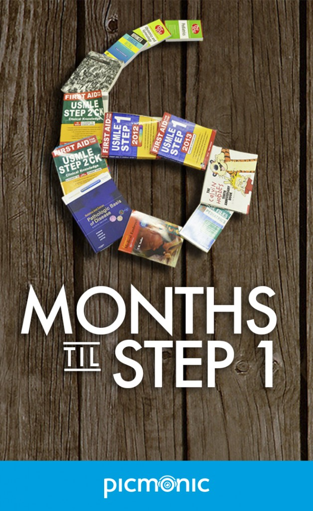 The 6 Habits You Must Start 6 Months Before USMLE Step 1 - Picmonic