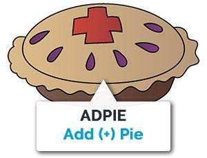 ADPIE Add-Pie