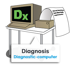 ADPIE Diagnosis