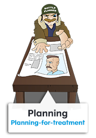 ADPIE Planning