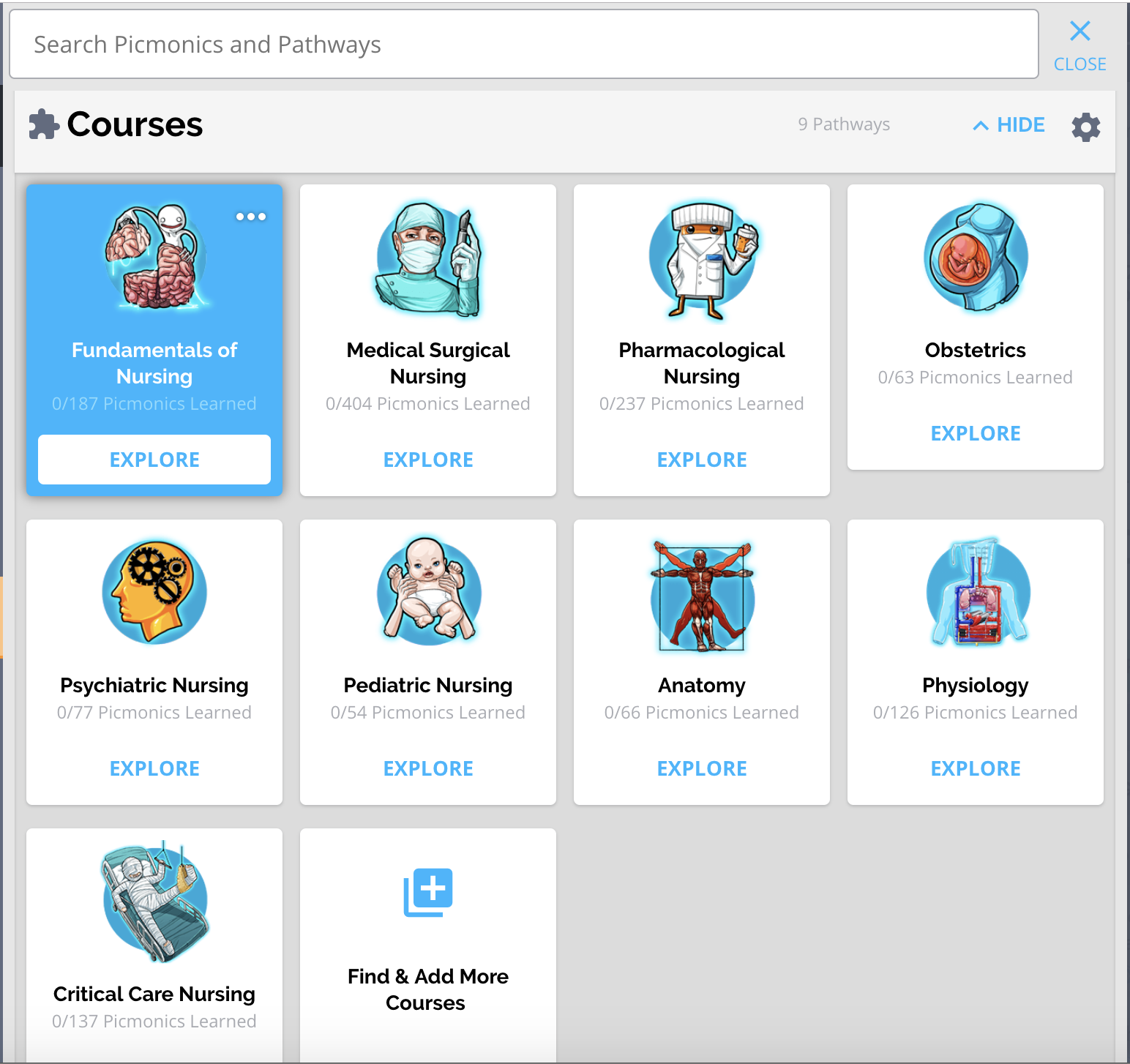 Picmonic for Nursing Vs SketchyNursing: What Nursing